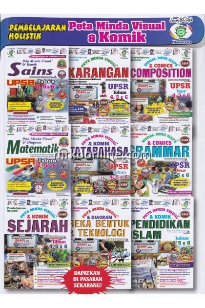 Peta Minda Visual & Komik Sains UPSR Tahun 4, 5 & 6