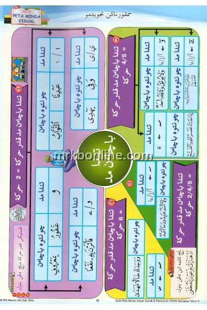 [2021] Buku Rampaian KSSR Semakan Pendidikan Islam Tahun 5