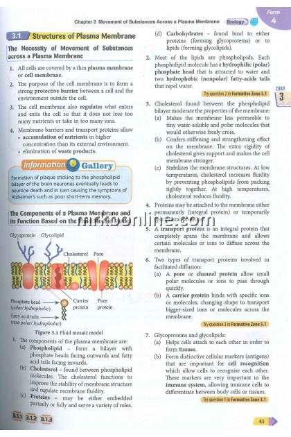 [2021] Spotlight A+ SPM Biology Form 4&5 KSSM